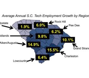 tech employment growth by region